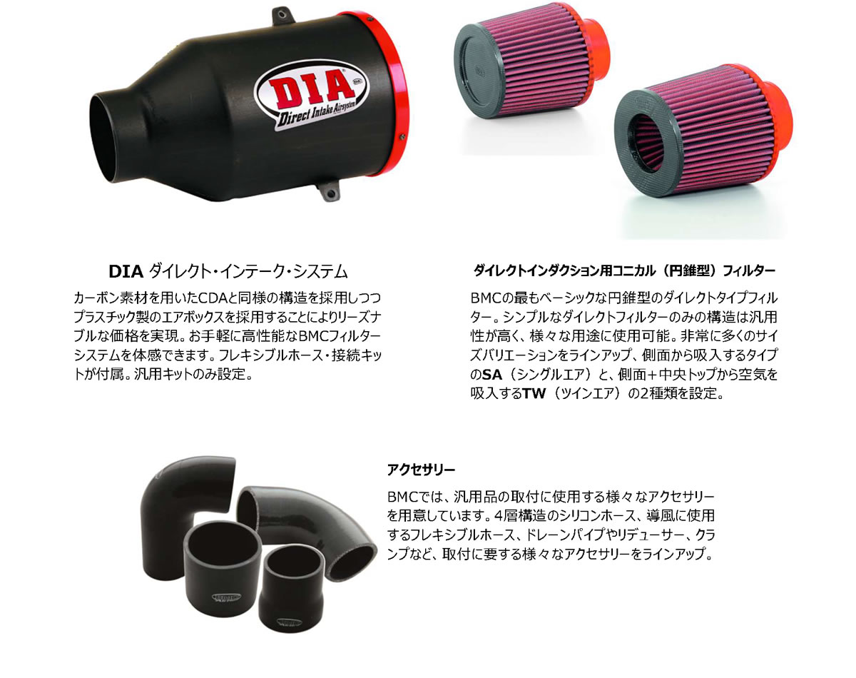 BMC 製品ラインナップ
